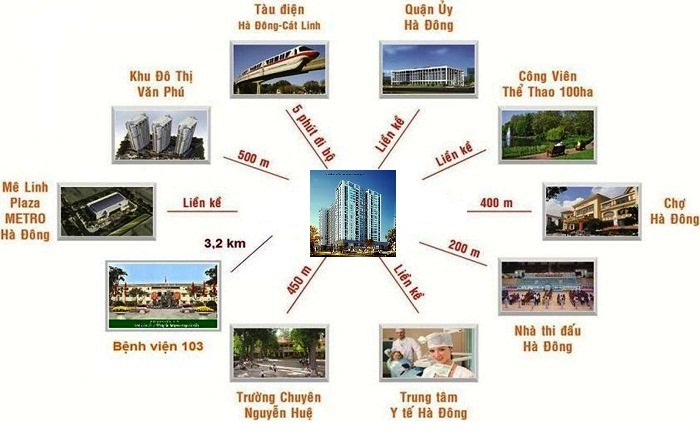Chung cư Đài Phát Thanh Truyền Hình Hà Nội – HTV Complex
