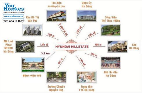 Chung cư Hyundai - hillstate