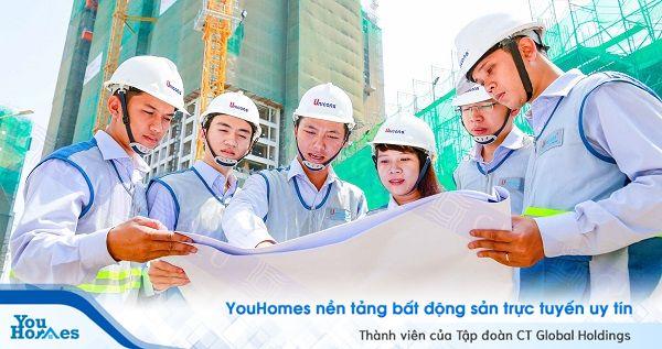 Công ty TNHH Đầu tư Xây dựng Unicons