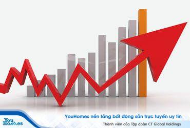 Dự báo kinh tế Việt Nam 2019