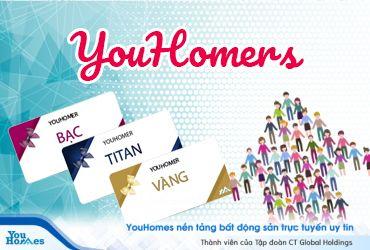 Quyền lợi thành viên Cộng đồng YouHomers