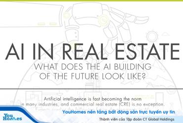 Ứng dụng hàng đầu của AI đang định hình lại ngành công nghệ bất động sản