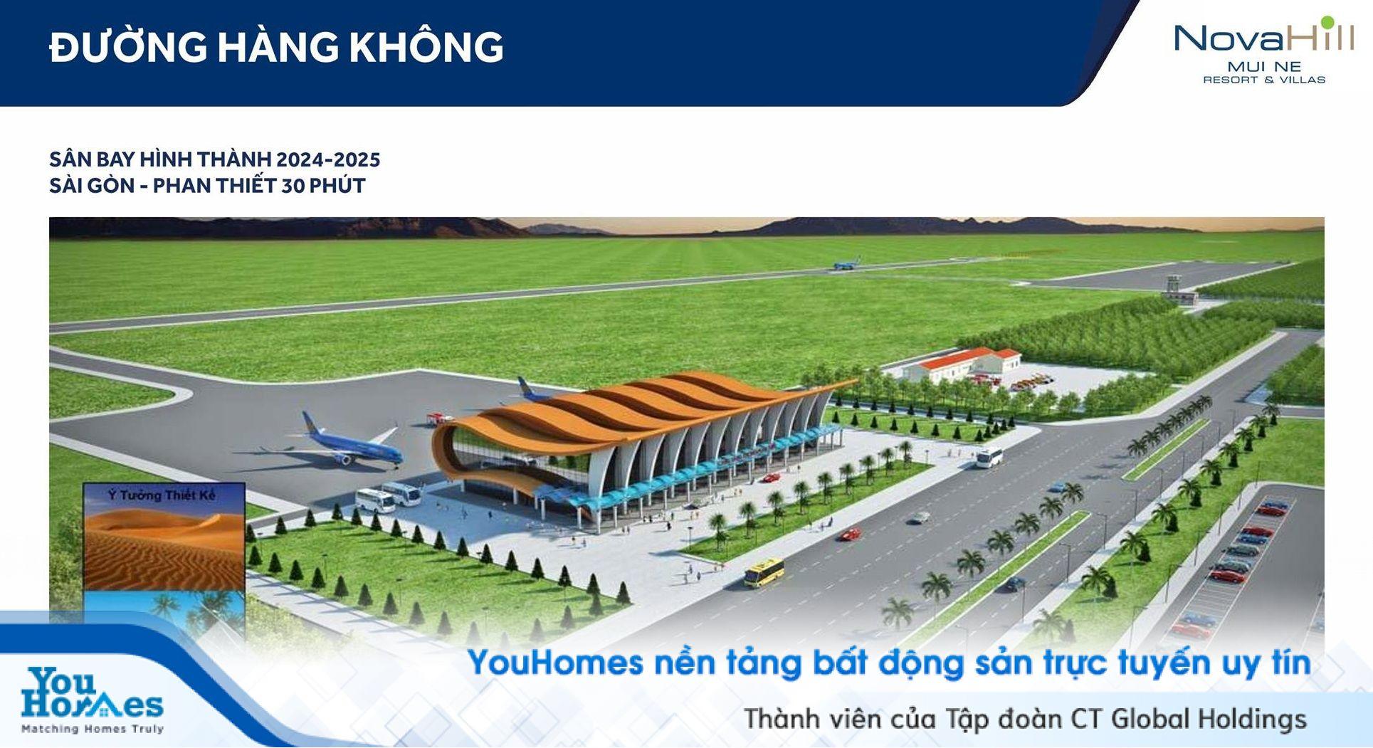 """Bất động sản Phan Thiết """"bứt phá"""" nhờ hạ tầng như câu chuyện 6 năm trước của Phú Quốc"""