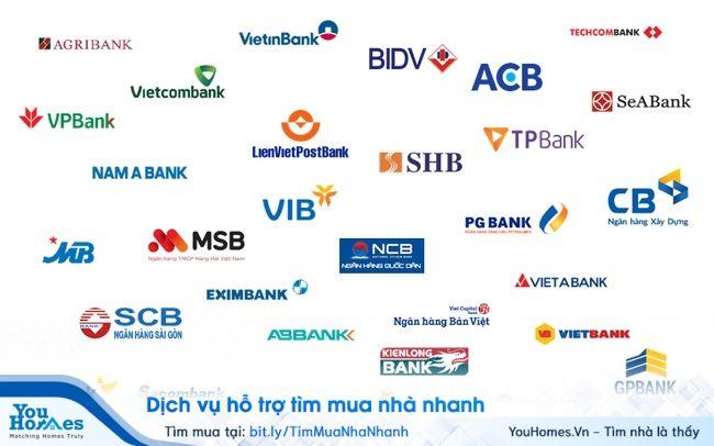 Hãy luôn thận trọng với những chính sách ưu đãi lãi suất các ngân hàng đưa ra.