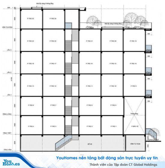 Xây nhà trọ có 4 tầng giá rẻ, tối ưu diện tích
