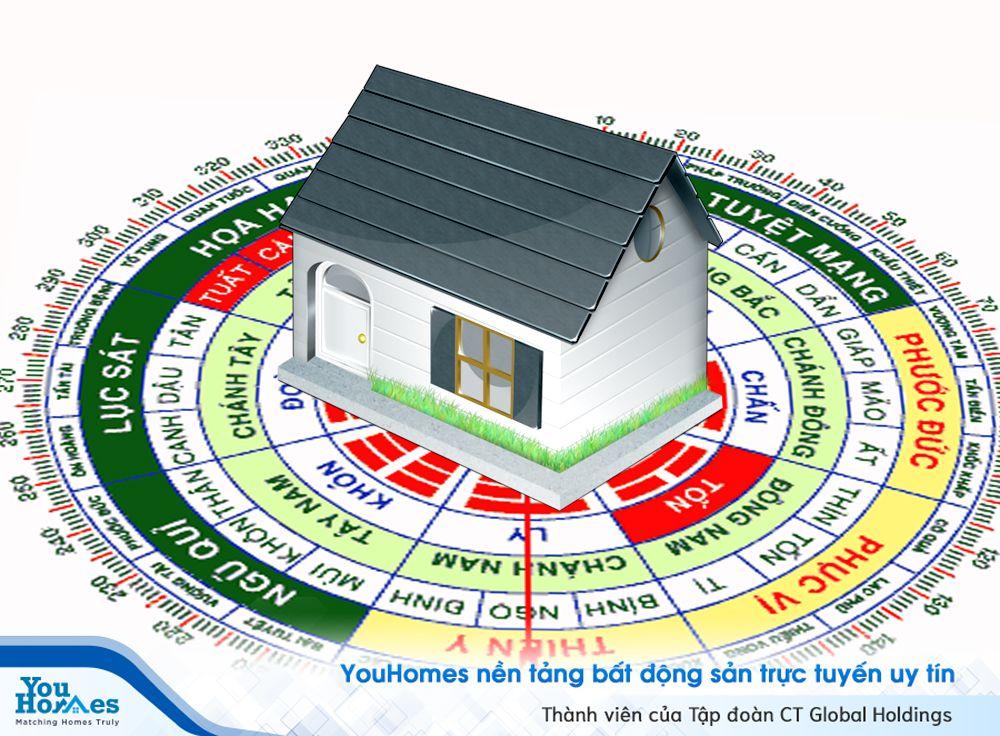 Những vận hạn cần quan tâm khi xem tuổi mua nhà.