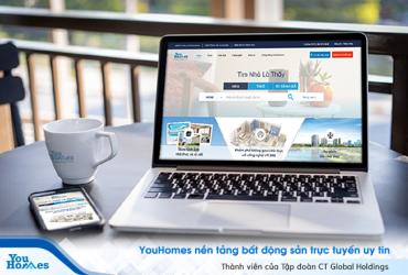 Quy trình mua nhà 5 bước đơn giản với YouHomes