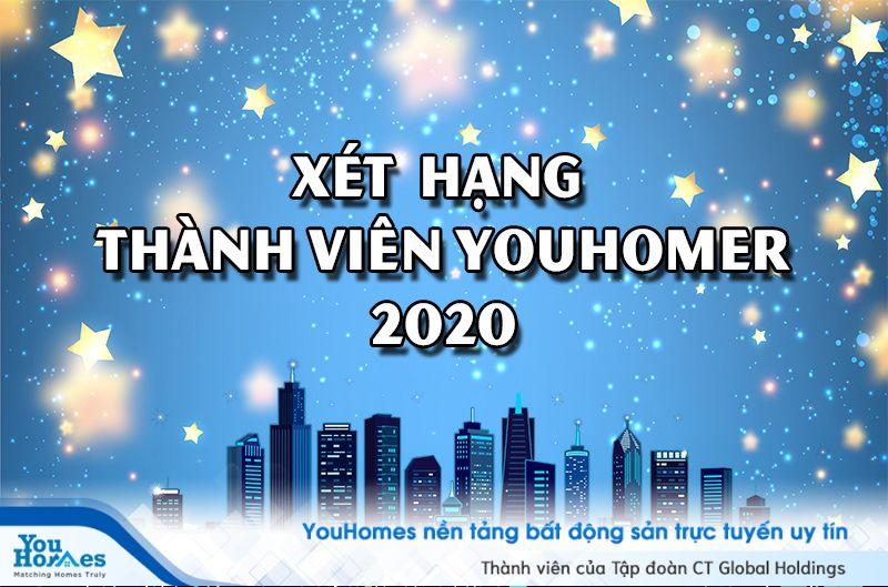 Thông báo xét hạng thành viên YouHomer năm 2020